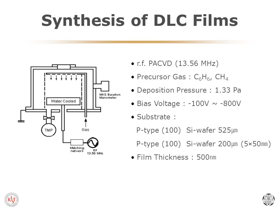 Synthesis of DLC Films r.f.