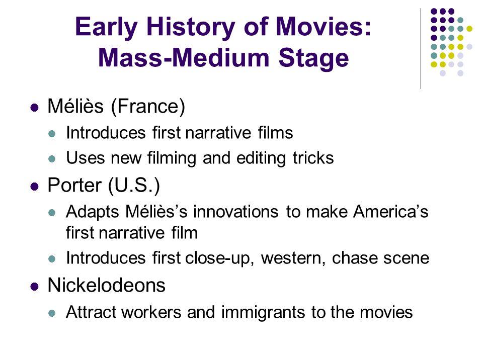 Evolution of Hollywood Studio System Edisons Trust Cartel of major U.S.