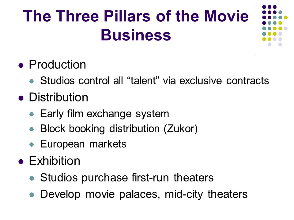 The Three Pillars of the Movie Business Production Studios control all talent via exclusive contracts Distribution Early film exchange system Block bo