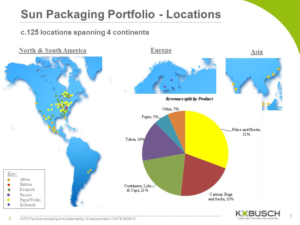 WPC Flexible packaging and sustainability, Global approach / DATE 06/06/12 5 5 Sun Packaging Portfolio - Locations c.125 locations spanning 4 continents North & South America Europe Asia Albea Paccor Britton PaperWorks Kobusch Exopack Key: