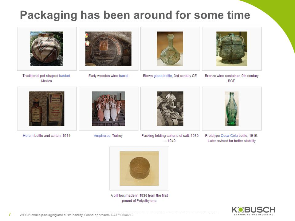 WPC Flexible packaging and sustainability, Global approach / DATE 06/06/12 7 Packaging has been around for some time