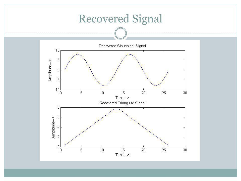 Recovered Signal