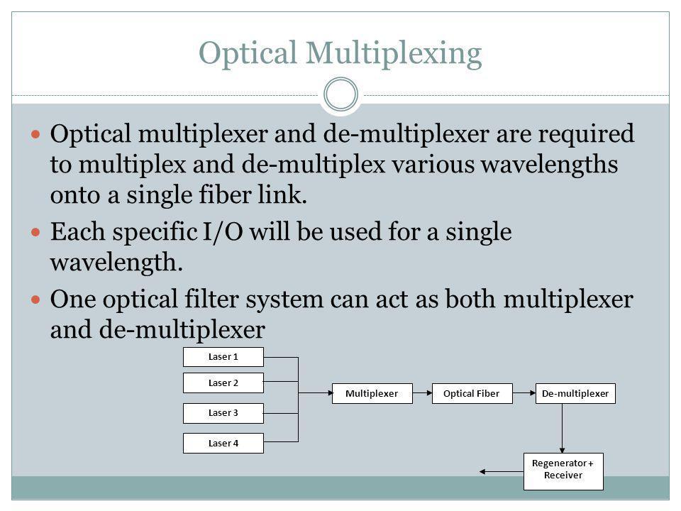 Optical Multiplexing Optical multiplexer and de-multiplexer are required to multiplex and de-multiplex various wavelengths onto a single fiber link. E