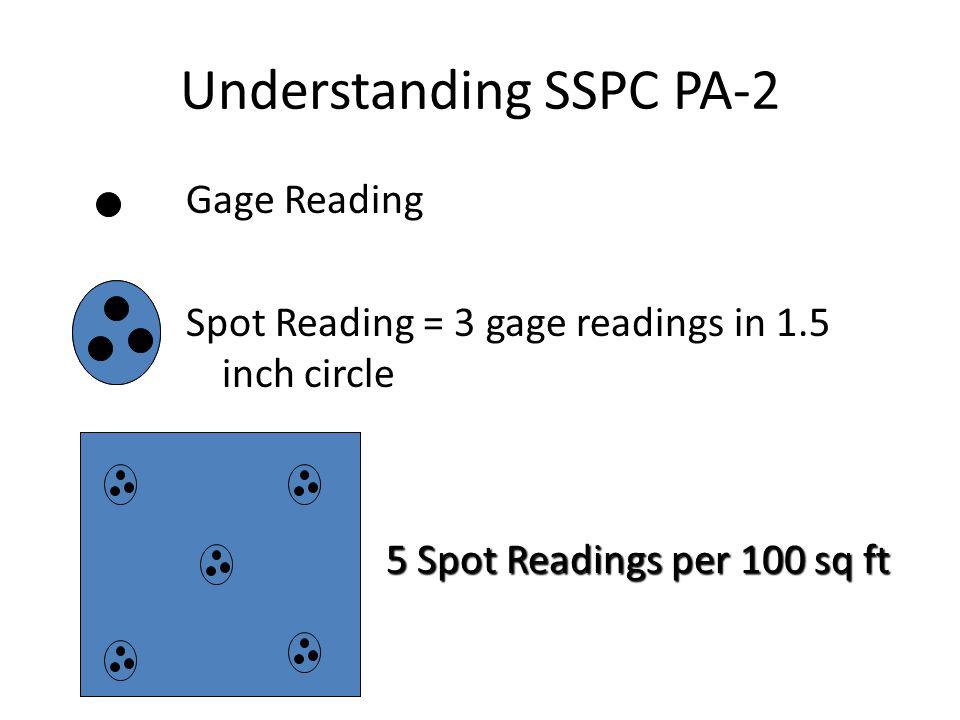 Understanding SSPC PA-2 Gage Reading Spot Reading = 3 gage readings in 1.5 inch circle 5 Spot Readings per 100 sq ft