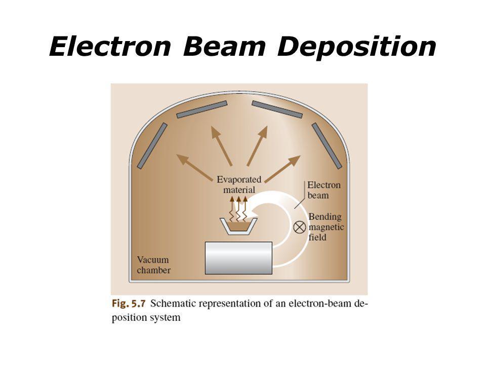 Electron Beam Deposition