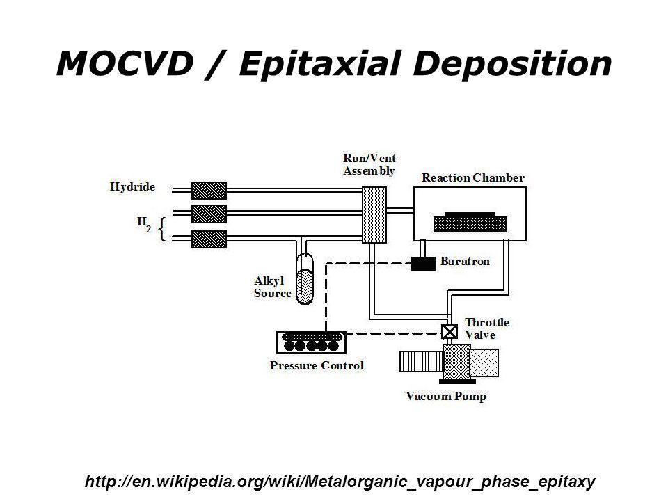 MOCVD / Epitaxial Deposition http://en.wikipedia.org/wiki/Metalorganic_vapour_phase_epitaxy