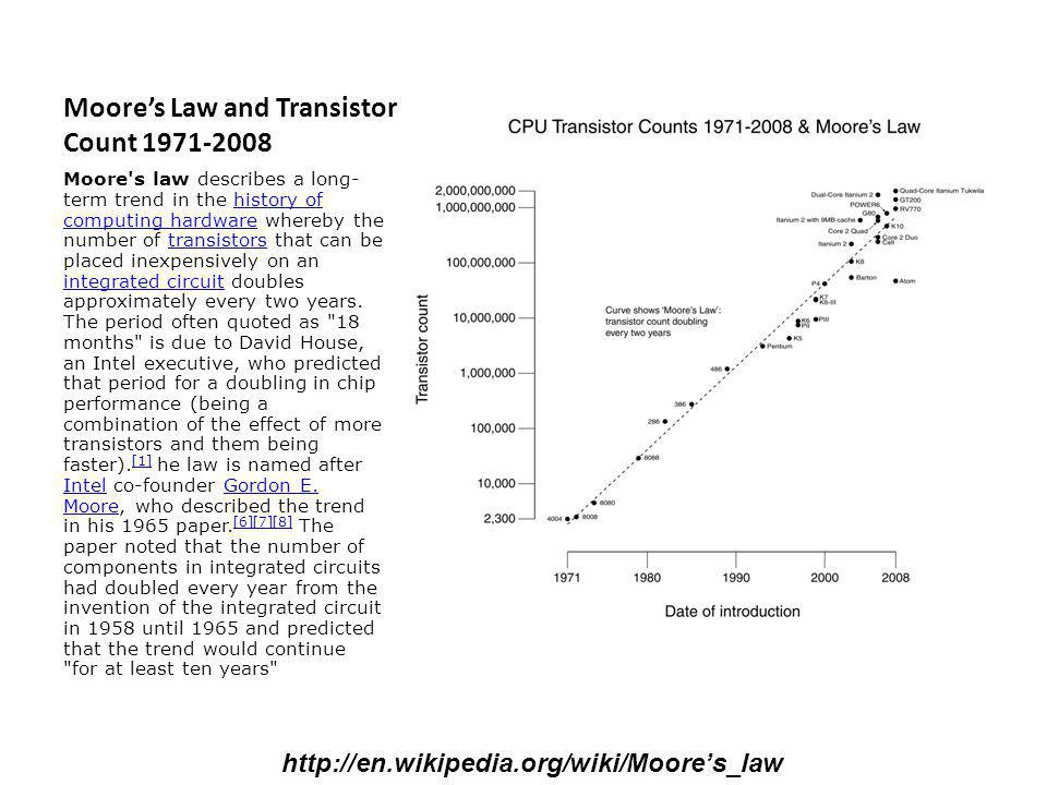 Summary 50 years of Semiconductor processing technology.