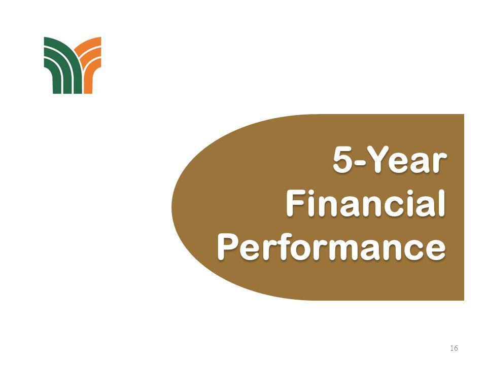 16 5-Year Financial Performance 5-Year Financial Performance