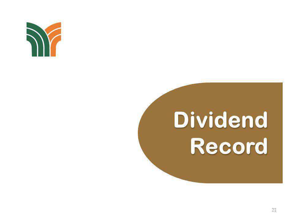 21 Dividend Record Dividend Record