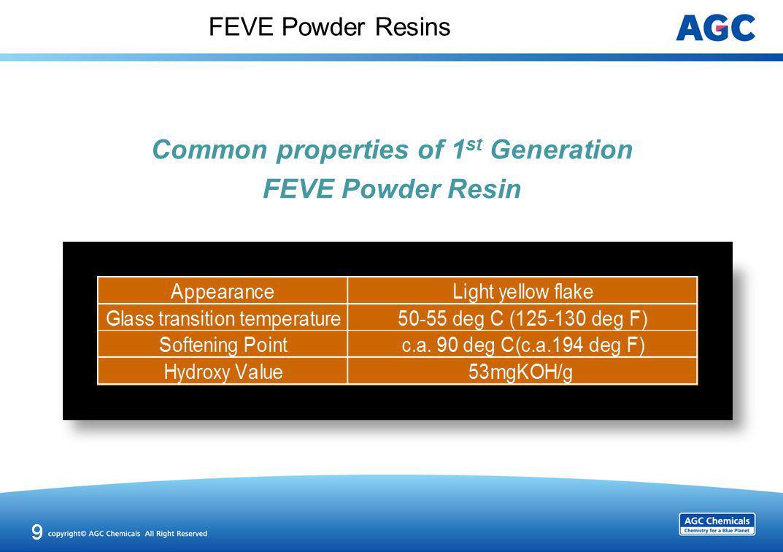 FEVE Powder Resins Common properties of 1 st Generation FEVE Powder Resin 9