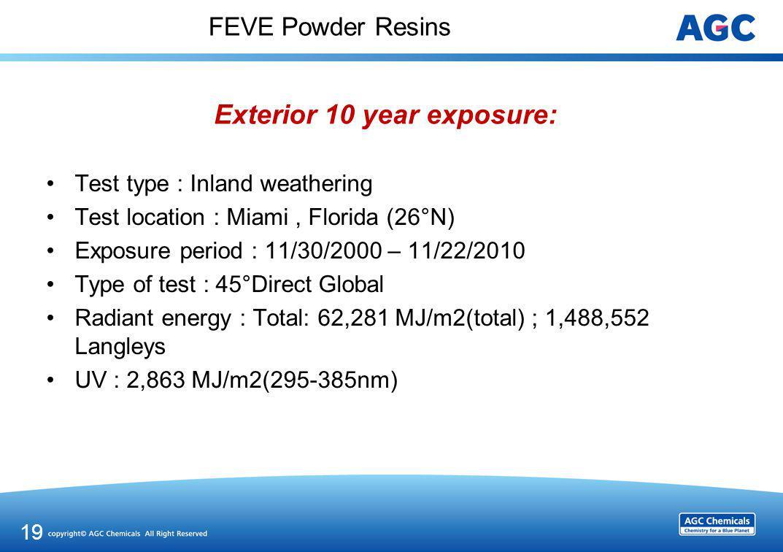 FEVE Powder Resins Test type : Inland weathering Test location : Miami, Florida (26°N) Exposure period : 11/30/2000 – 11/22/2010 Type of test : 45°Dir