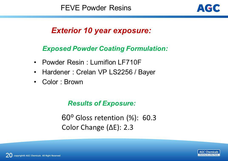 FEVE Powder Resins Powder Resin : Lumiflon LF710F Hardener : Crelan VP LS2256 / Bayer Color : Brown 20 Exposed Powder Coating Formulation: Results of