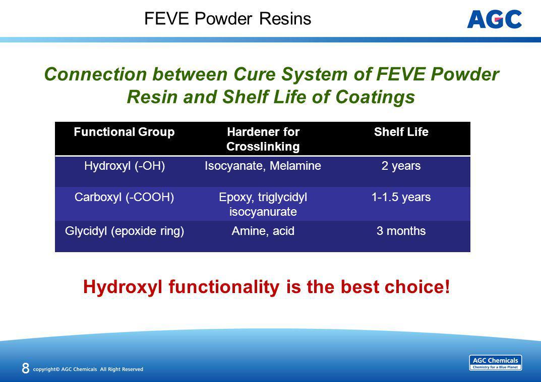 FEVE Powder Resins Connection between Cure System of FEVE Powder Resin and Shelf Life of Coatings 8 Functional GroupHardener for Crosslinking Shelf Li