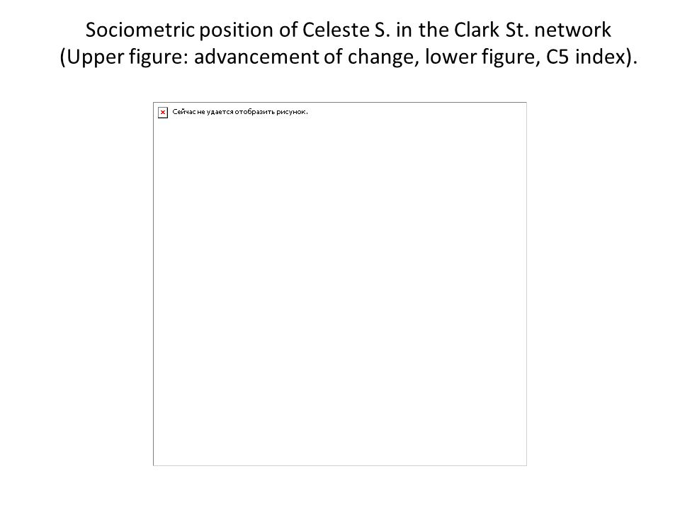 Sociometric position of Celeste S. in the Clark St. network (Upper figure: advancement of change, lower figure, C5 index).