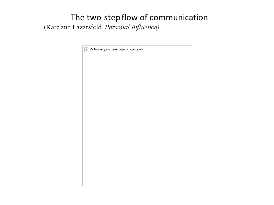 (Katz and Lazarsfeld, Personal Influence) The two-step flow of communication