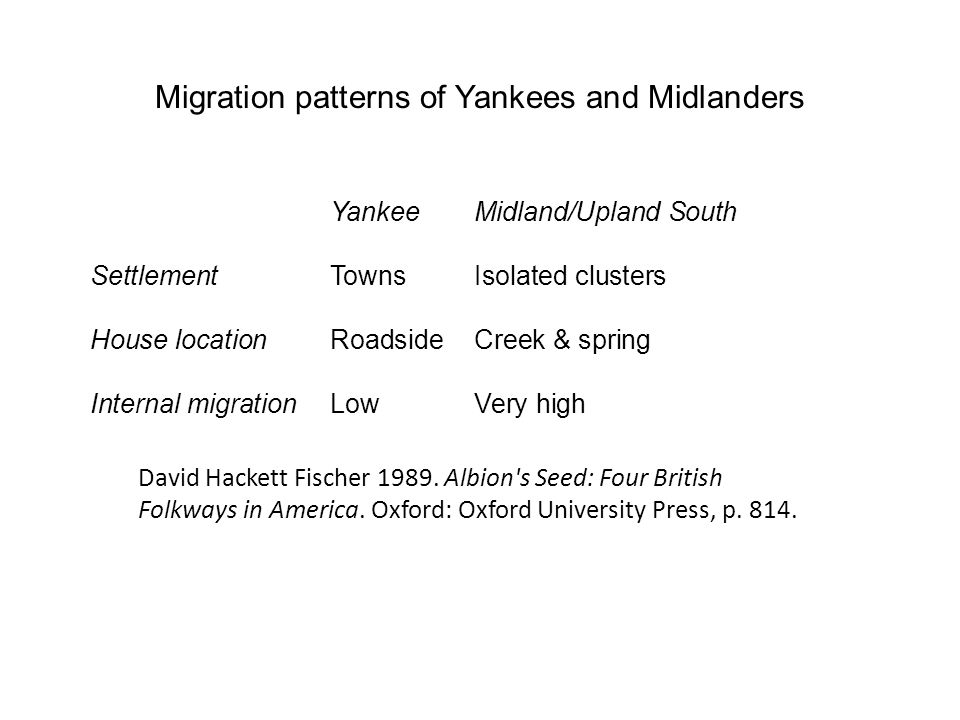 Migration patterns of Yankees and Midlanders Yankee Midland/Upland South SettlementTownsIsolated clusters House locationRoadsideCreek & spring Interna