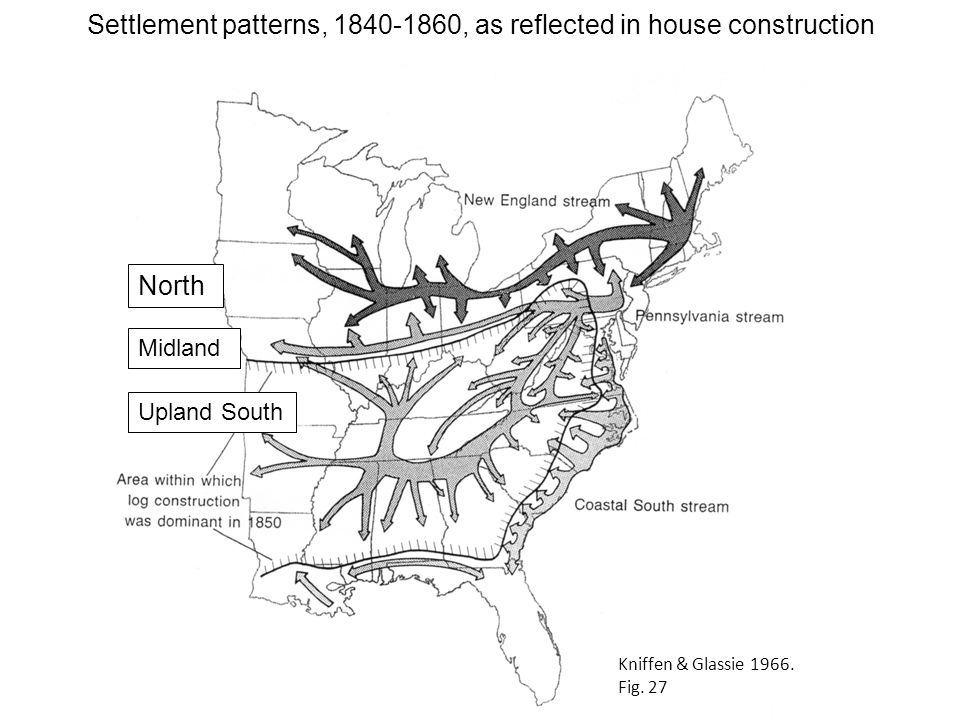 Settlement patterns, 1840-1860, as reflected in house construction Kniffen & Glassie 1966. Fig. 27 Midland North Upland South