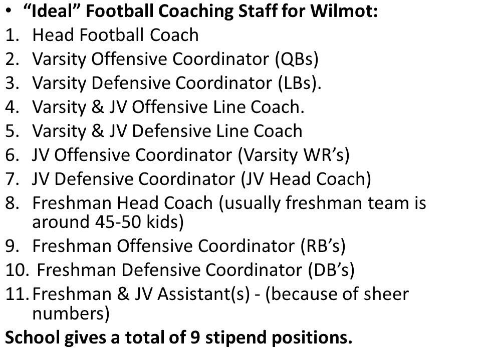 Ideal Football Coaching Staff for Wilmot: 1.Head Football Coach 2.Varsity Offensive Coordinator (QBs) 3.Varsity Defensive Coordinator (LBs). 4.Varsity