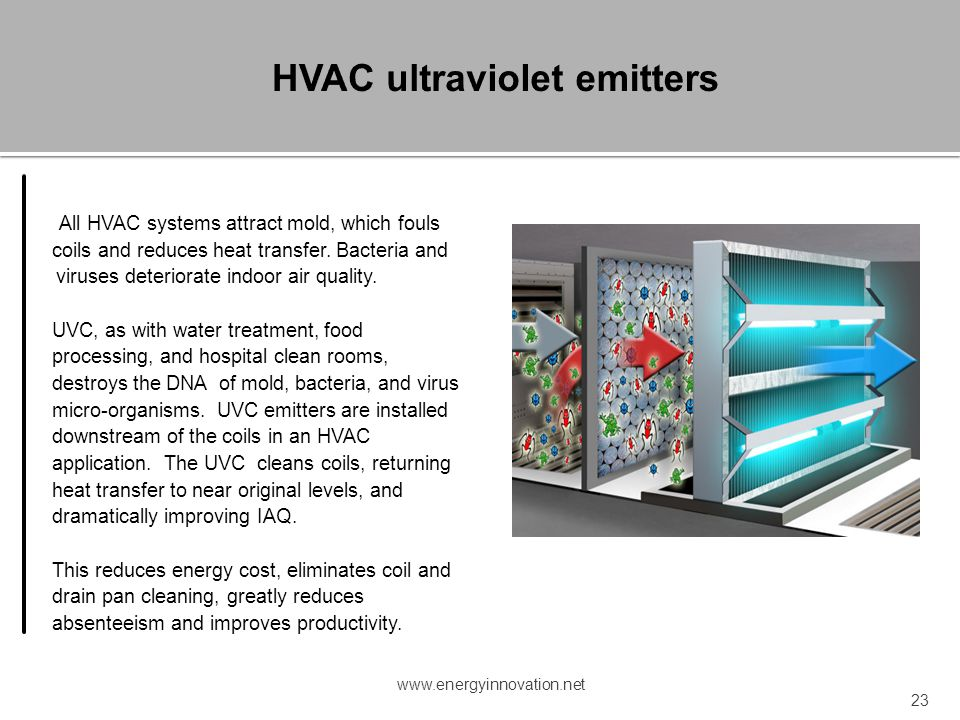 All HVAC systems attract mold, which fouls coils and reduces heat transfer. Bacteria and viruses deteriorate indoor air quality. UVC, as with water tr