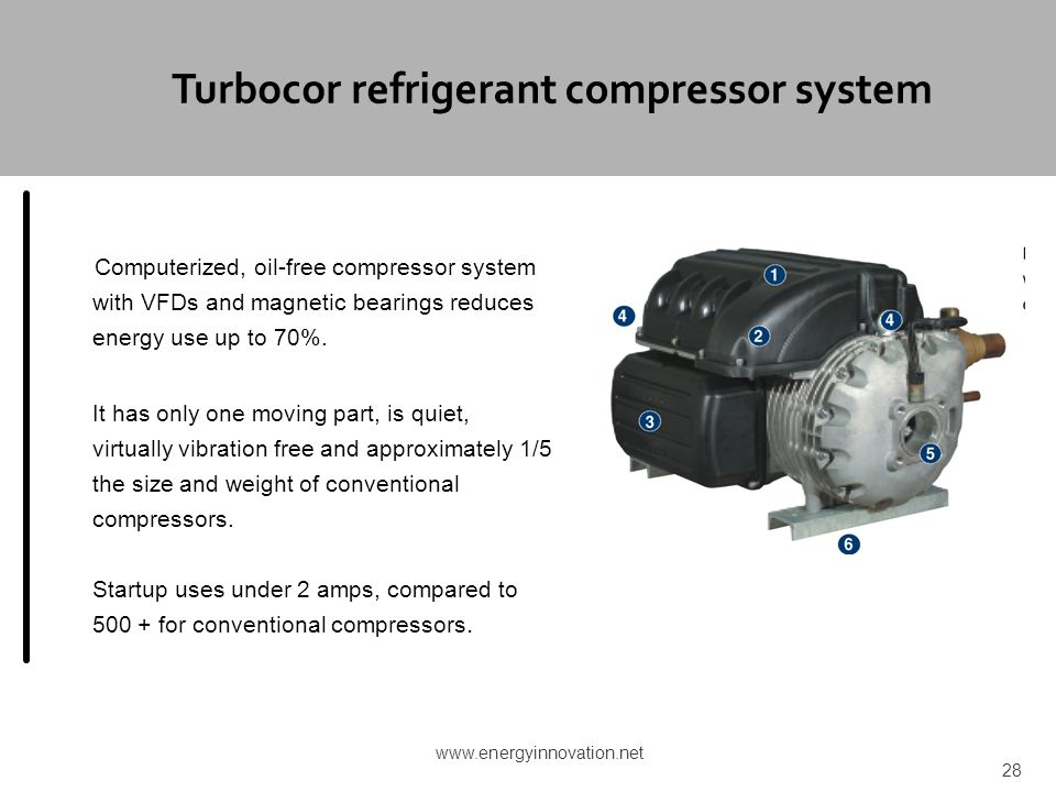 Computerized, oil-free compressor system with VFDs and magnetic bearings reduces energy use up to 70%. It has only one moving part, is quiet, virtuall