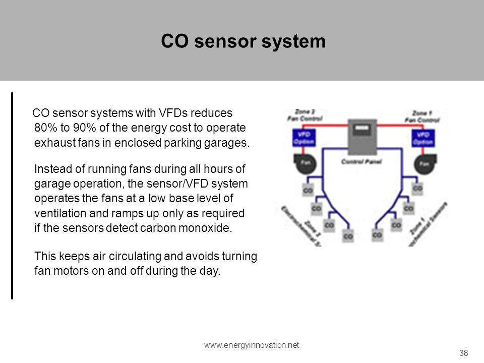 CO sensor systems with VFDs reduces 80% to 90% of the energy cost to operate exhaust fans in enclosed parking garages. Instead of running fans during