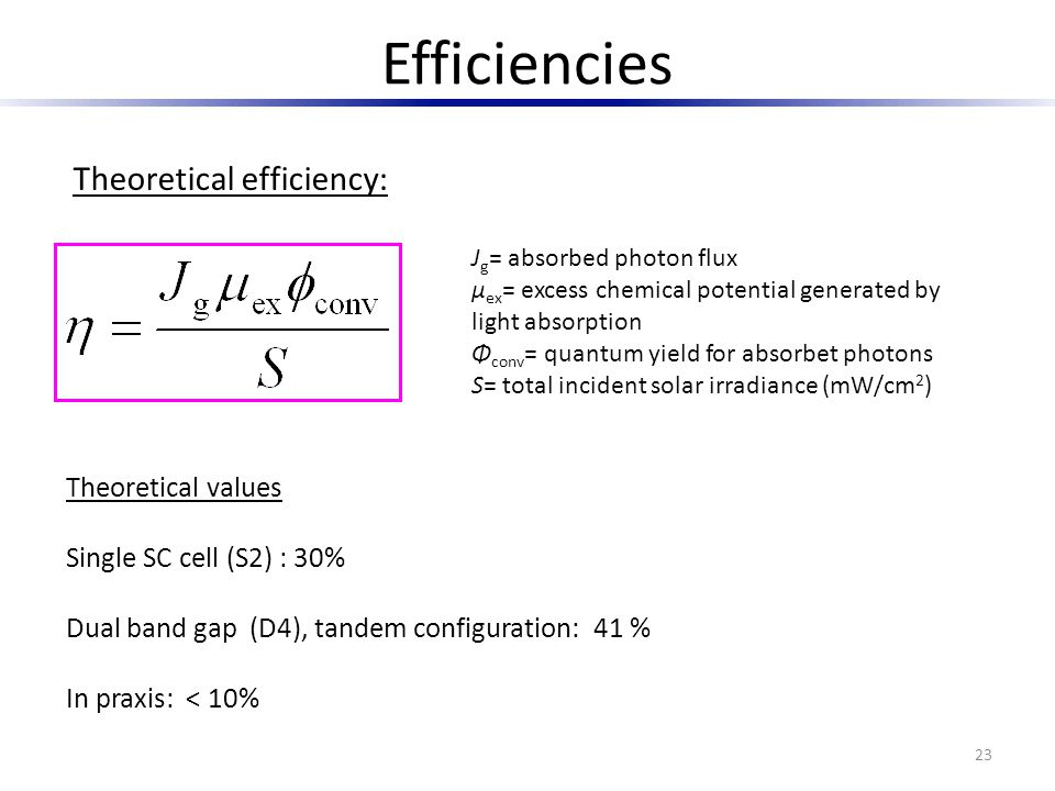 Efficiencies 23 Theoretical efficiency: J g = absorbed photon flux µ ex = excess chemical potential generated by light absorption Φ conv = quantum yie
