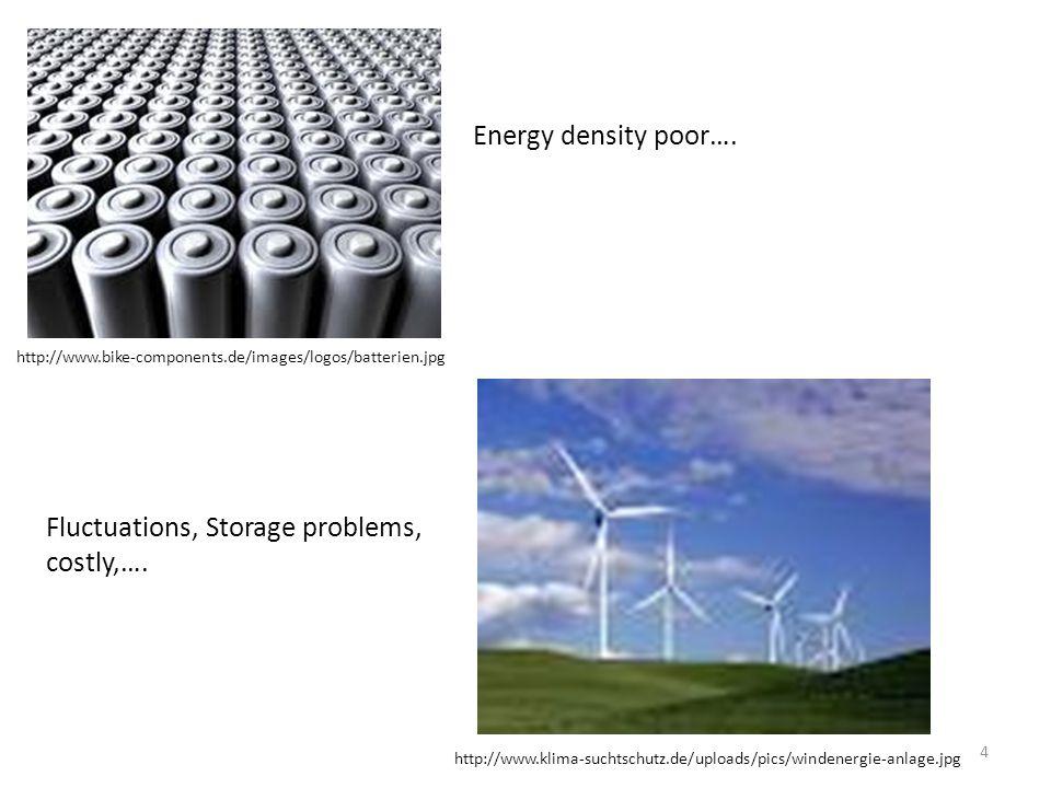 4 http://www.klima-suchtschutz.de/uploads/pics/windenergie-anlage.jpg http://www.bike-components.de/images/logos/batterien.jpg Energy density poor…. F