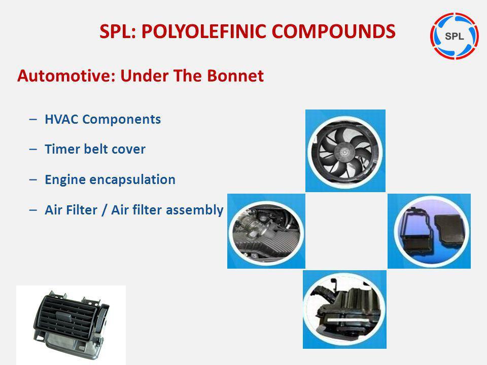 Automotive: Under The Bonnet – HVAC Components – Timer belt cover – Engine encapsulation – Air Filter / Air filter assembly SPL: POLYOLEFINIC COMPOUND