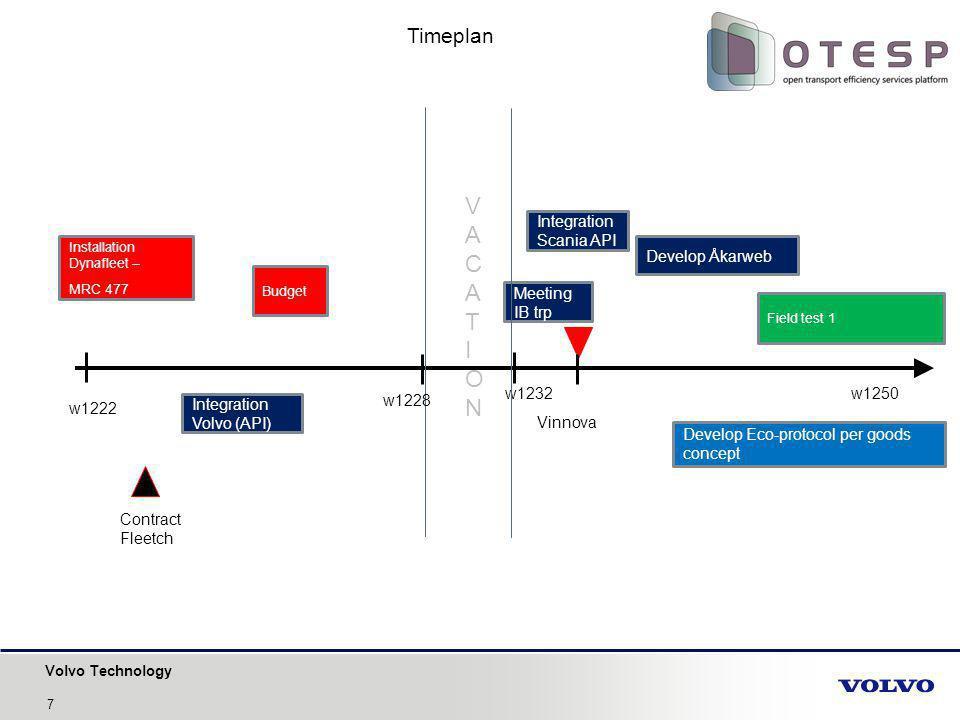 Timeplan w1222 w1232 Meeting IB trp Integration Volvo (API) Installation Dynafleet – MRC 477 w1250 w1228 Integration Scania API VACATIONVACATION Develop Åkarweb Contract Fleetch Field test 1 Budget Vinnova Develop Eco-protocol per goods concept 7