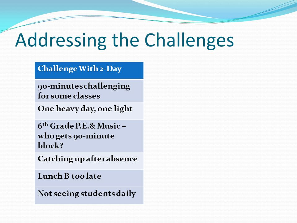 Addressing the Challenges Challenge With 2-Day 90-minutes challenging for some classes One heavy day, one light 6 th Grade P.E.& Music – who gets 90-m