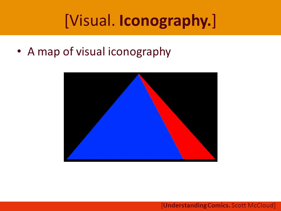 [Visual. Iconography.] A map of visual iconography [Understanding Comics. Scott McCloud]