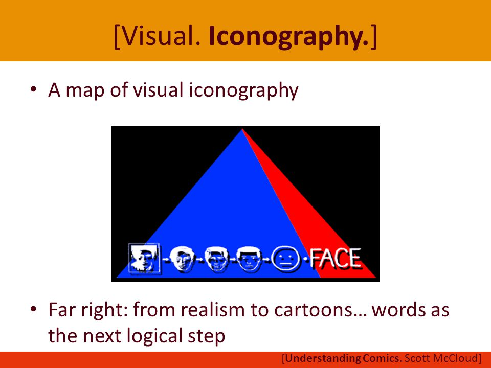 [Visual. Iconography.] A map of visual iconography Far right: from realism to cartoons… words as the next logical step [Understanding Comics. Scott Mc