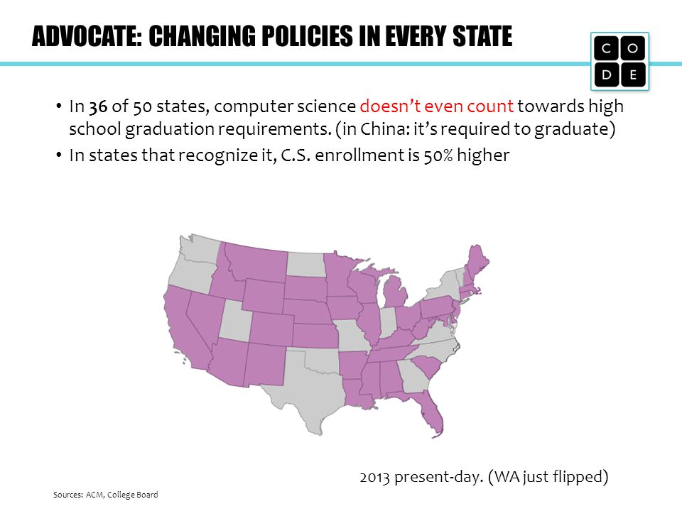 ADVOCATE: CHANGING POLICIES IN EVERY STATE In 36 of 50 states, computer science doesnt even count towards high school graduation requirements. (in Chi