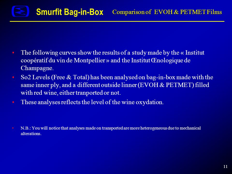 11 Smurfit Bag-in-Box Comparison of EVOH & PETMET Films The following curves show the results of a study made by the « Institut coopératif du vin de M