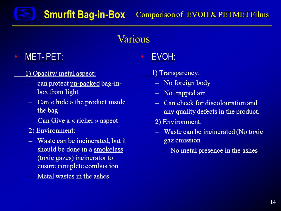 14 Comparison of EVOH & PETMET Films Smurfit Bag-in-Box MET- PET: 1) Opacity/ metal aspect: –can protect un-packed bag-in- box from light –Can « hide
