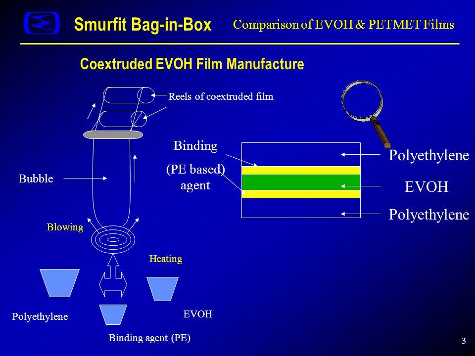 3 Smurfit Bag-in-Box Coextruded EVOH Film Manufacture Binding (PE based) agent Polyethylene EVOH Binding agent (PE) Polyethylene Bubble Heating Blowin