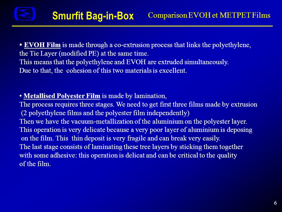 6 Comparison EVOH et METPET Films Smurfit Bag-in-Box EVOH Film is made through a co-extrusion process that links the polyethylene, the Tie Layer (modi