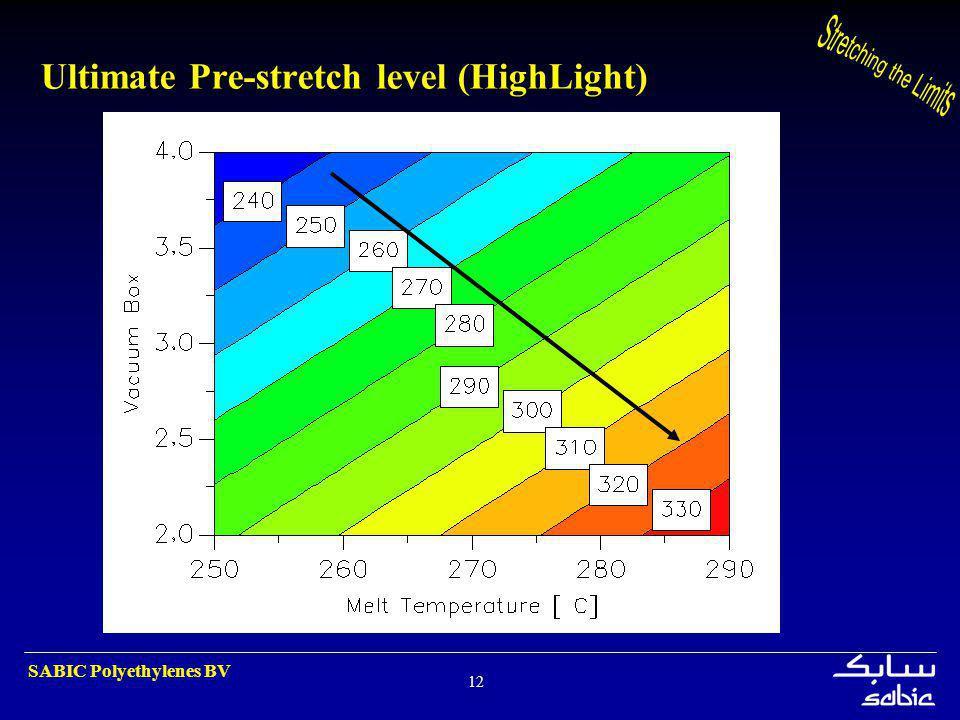 SABIC Polyethylenes BV 12 Ultimate Pre-stretch level (HighLight Ultimate Pre-stretch level (HighLight)