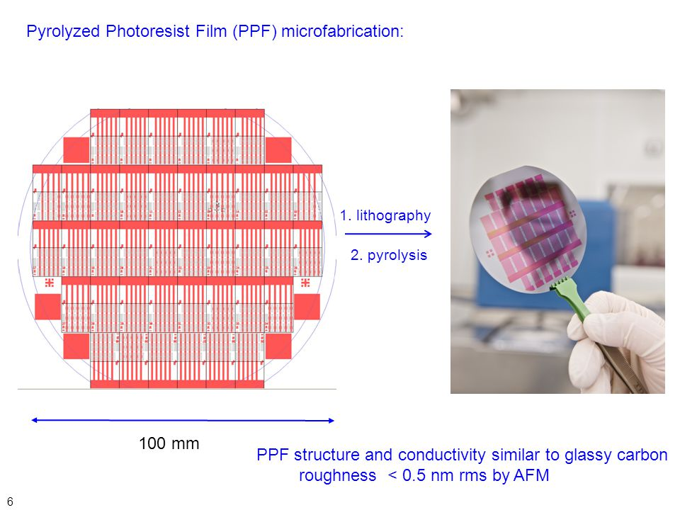6 Pyrolyzed Photoresist Film (PPF) microfabrication: 100 mm 1. lithography 2. pyrolysis PPF structure and conductivity similar to glassy carbon roughn