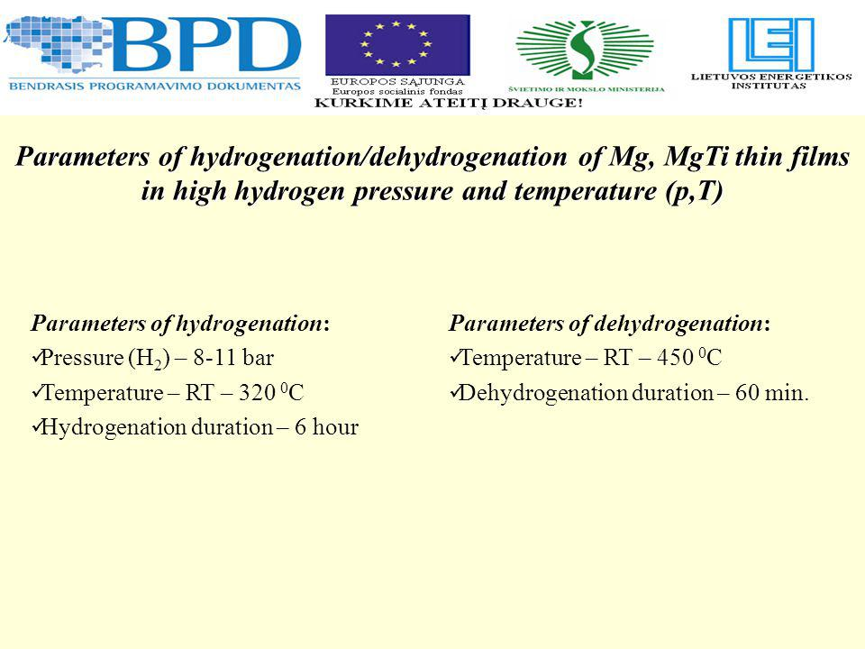 Parameters of hydrogenation/dehydrogenation of Mg, MgTi thin films in high hydrogen pressure and temperature (p,T) Parameters of hydrogenation: Pressure (H 2 ) – 8-11 bar Temperature – RT – 320 0 C Hydrogenation duration – 6 hour Parameters of dehydrogenation: Temperature – RT – 450 0 C Dehydrogenation duration – 60 min.