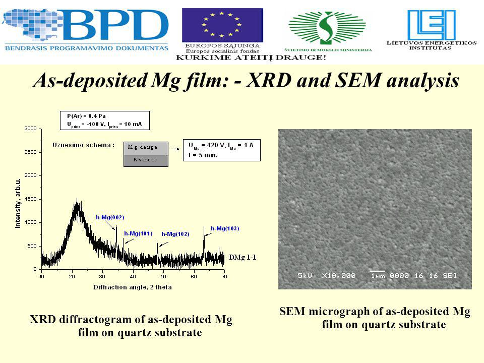 As-deposited Mg film: - XRD and SEM analysis XRD diffractogram of as-deposited Mg film on quartz substrate SEM micrograph of as-deposited Mg film on q