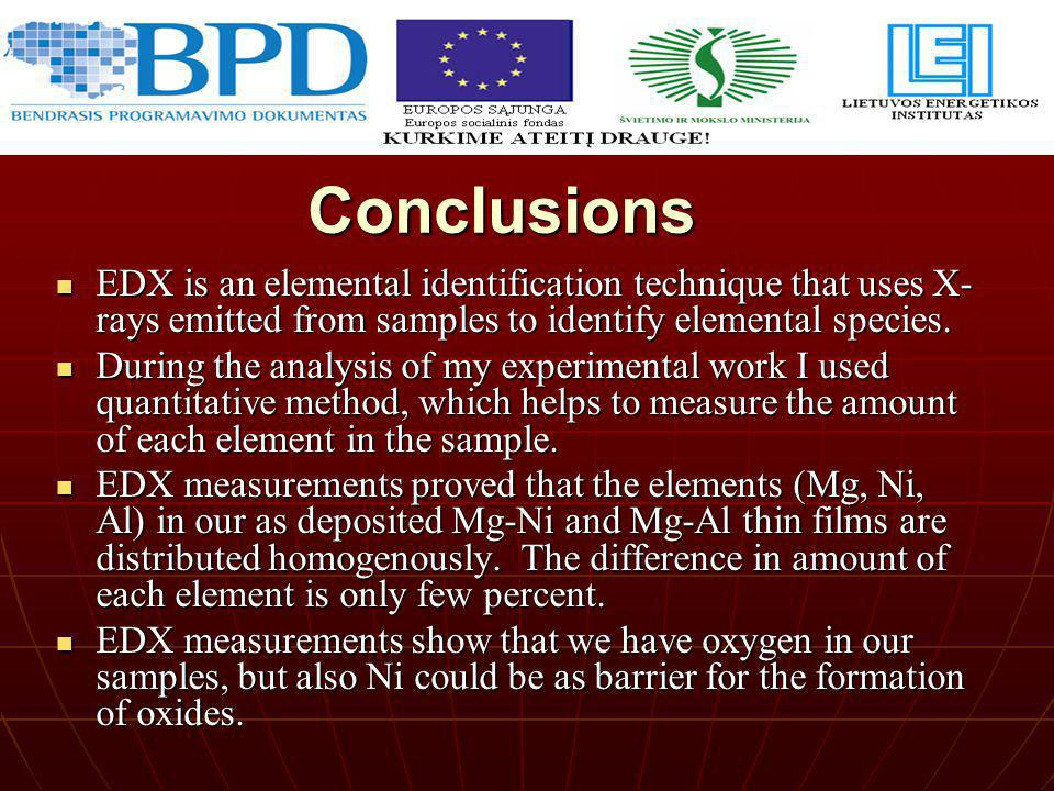 Conclusions EDX is an elemental identification technique that uses X- rays emitted from samples to identify elemental species. EDX is an elemental ide