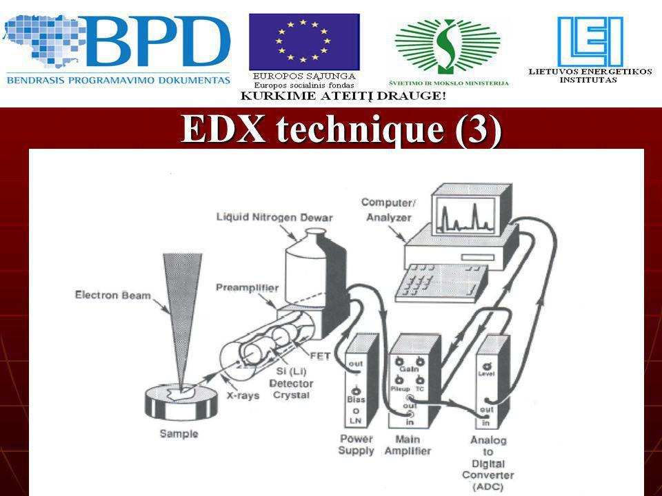 EDX technique (3)