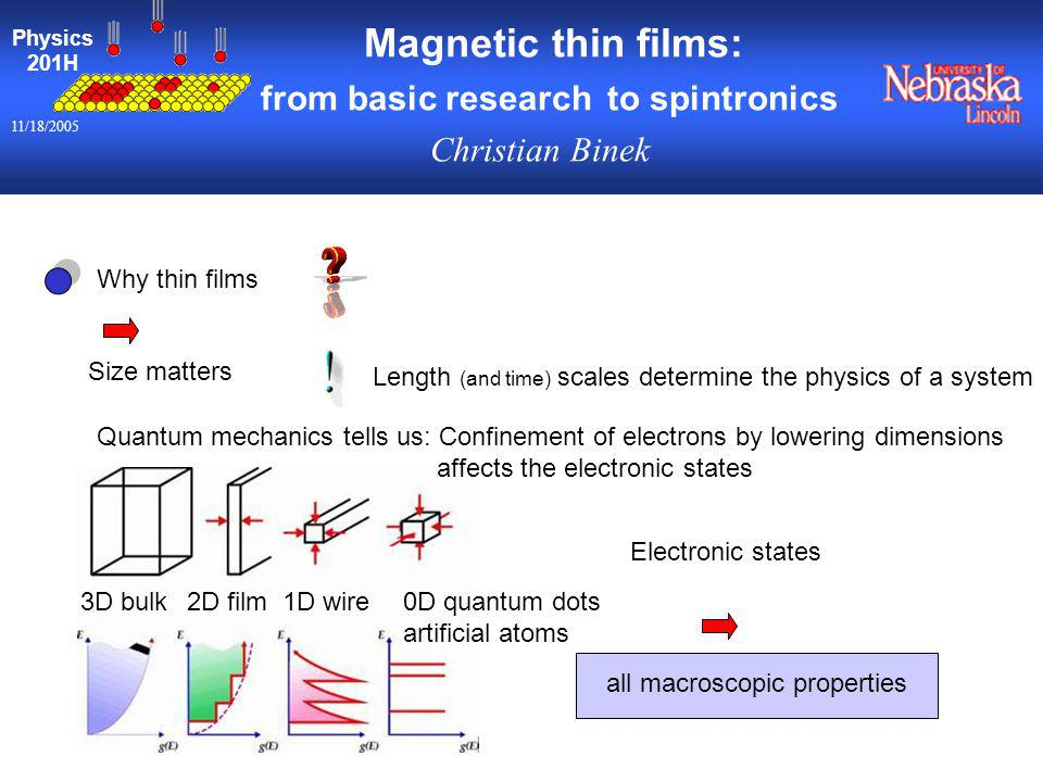 Cr 2 O 3 (0001)/Pt0.67nm/(Co0.35nm/Pt1.2nm) 3 /Pt3.1nm Electric control of the Exchange Bias Investigated multilayer system: perpendicular magnetic anisotropy t Pt =1.20nm t Co =0.35nm FM thin film with Magnetoeletric effect of Cr 2 O 3 Magnetization M=m/V electric field E=U/d Cr 2 O 3 (0001) U Co Pt Cr 2 O 3 (0001) Cr 2 O 3 : Magnetoeletric AF, T N =308K U E M contributes to S AF Idea: SQUID-magnetometry @ T=290K * * A.