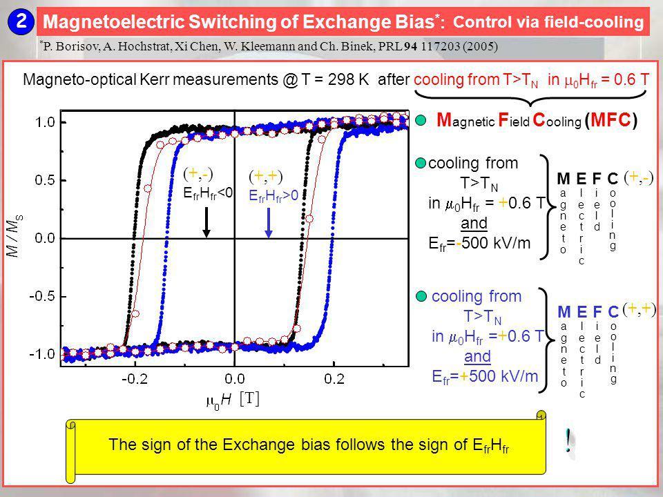 Magnetoelectric Switching of Exchange Bias * : 2 Control via field-cooling * P. Borisov, A. Hochstrat, Xi Chen, W. Kleemann and Ch. Binek, PRL 94 1172