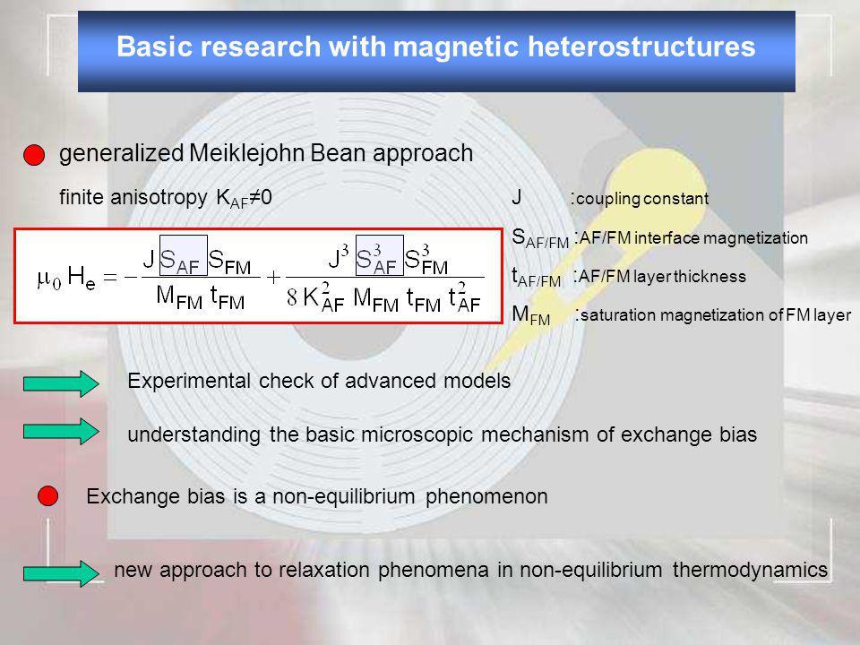 finite anisotropy K AF 0 Basic research with magnetic heterostructures generalized Meiklejohn Bean approach J : coupling constant S AF/FM : AF/FM inte