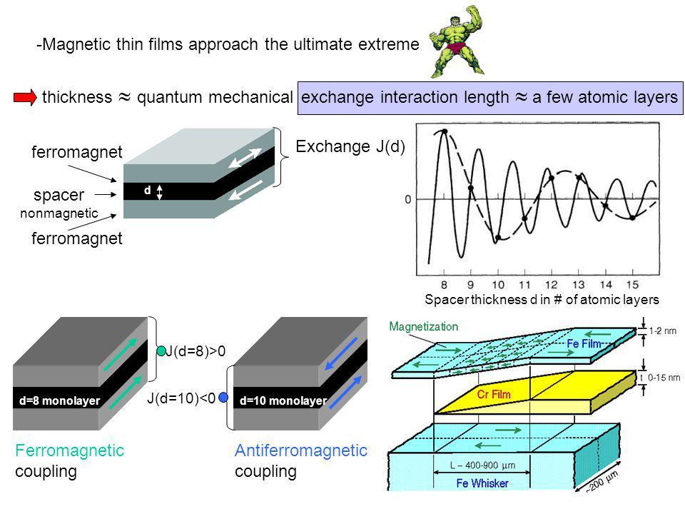 How to grow magnetic heterostructures ? > 250 000