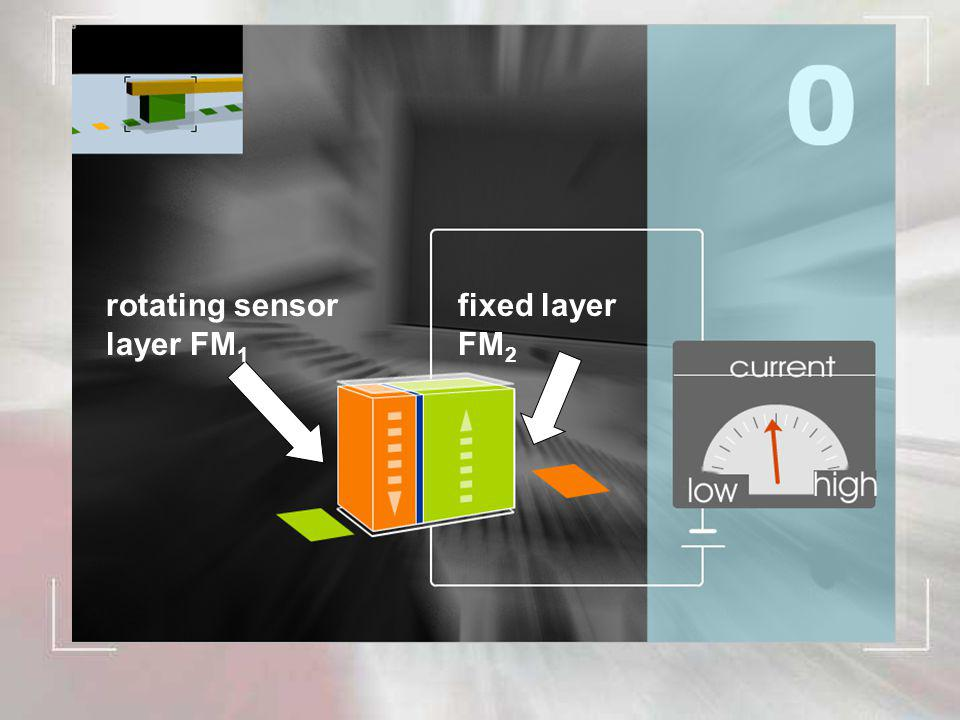 How to pin FM 2 while the sensor layer FM 1 rotates.