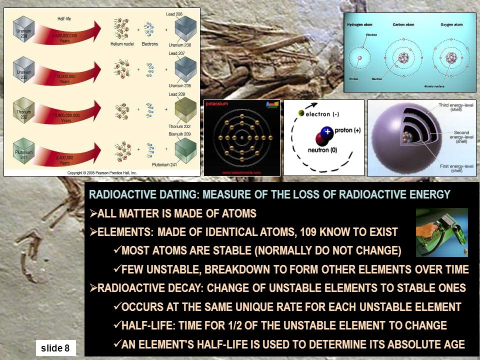 slide 8 RADIOACTIVE DATING: MEASURE OF THE LOSS OF RADIOACTIVE ENERGY ALL MATTER IS MADE OF ATOMS ELEMENTS: MADE OF IDENTICAL ATOMS, 109 KNOW TO EXIST