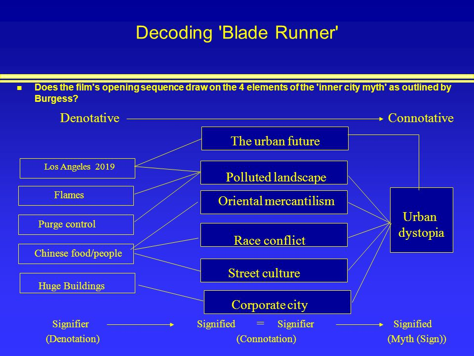 n Does the film's opening sequence draw on the 4 elements of the 'inner city myth' as outlined by Burgess? Decoding 'Blade Runner' Urban dystopia Poll